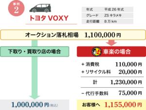 事例2 トヨタVOXY