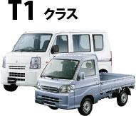 T1クラス